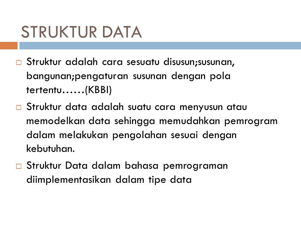 STRUKTUR DATA Struktur adalah cara sesuatu disusun;susunan, bangunan;pengaturan susunan dengan pola tertentu……(KBBI)