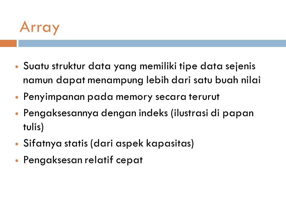 Array Suatu struktur data yang memiliki tipe data sejenis namun dapat menampung lebih dari satu buah nilai.