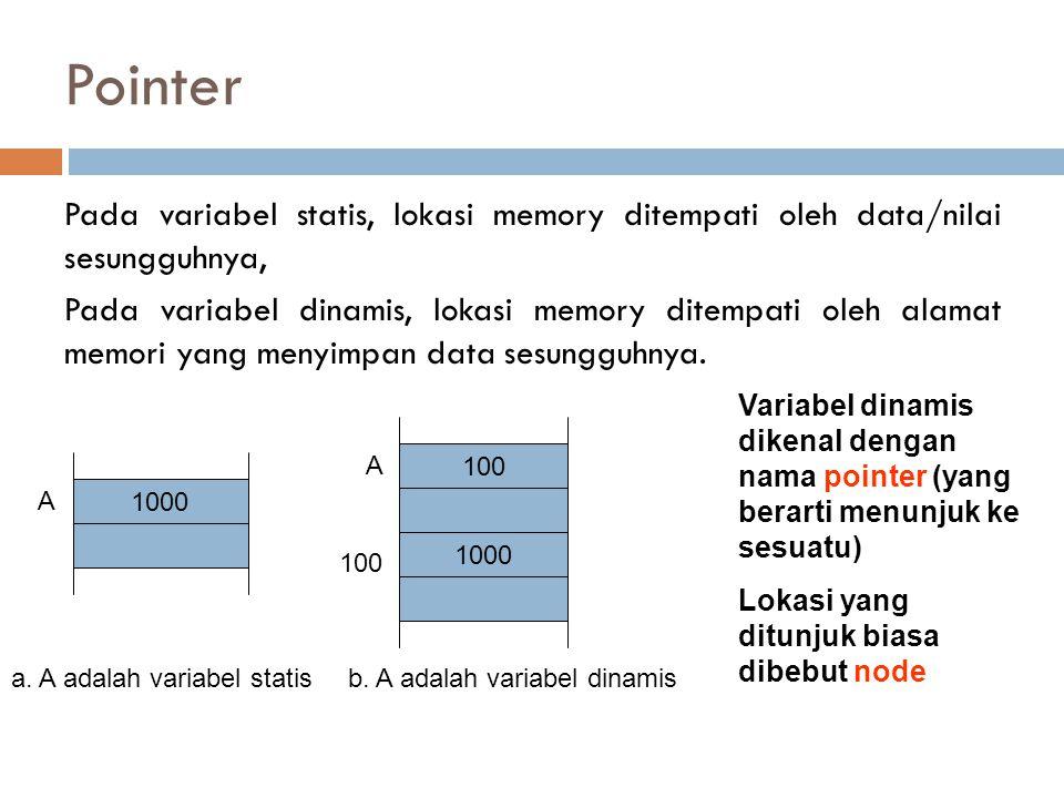 Pointer Pada variabel statis, lokasi memory ditempati oleh data/nilai sesungguhnya,