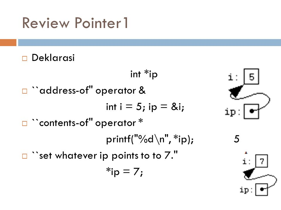 Review Pointer1 Deklarasi int *ip ``address-of operator &