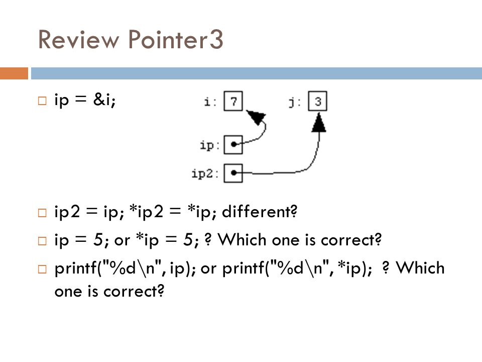 Review Pointer3 ip = &i; ip2 = ip; *ip2 = *ip; different