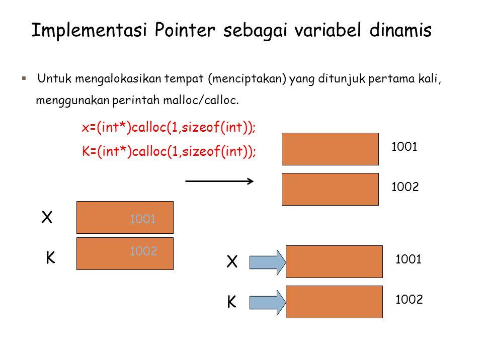 Implementasi Pointer sebagai variabel dinamis