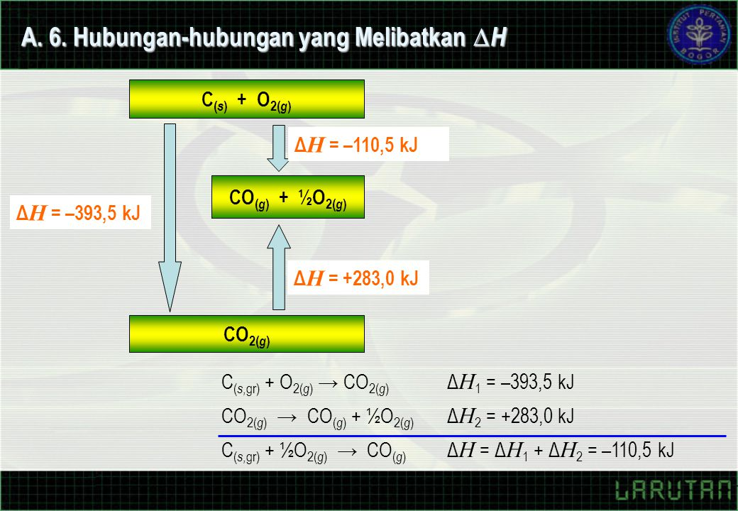A. 6. Hubungan-hubungan yang Melibatkan H