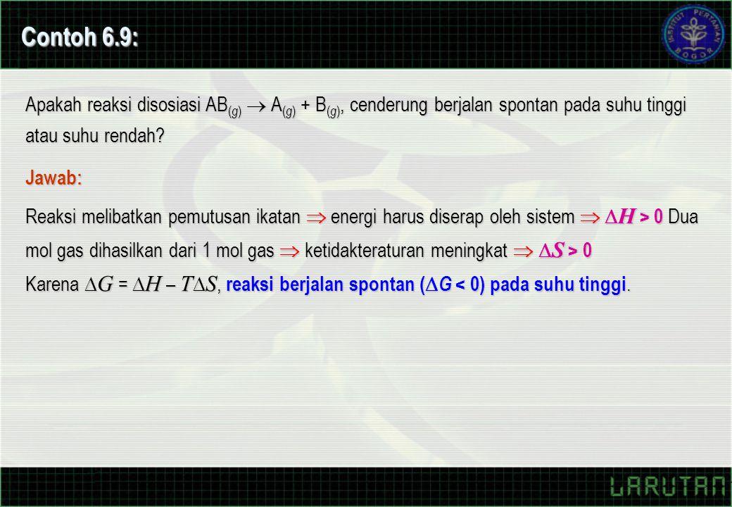 Contoh 6.9: Apakah reaksi disosiasi AB(g)  A(g) + B(g), cenderung berjalan spontan pada suhu tinggi atau suhu rendah