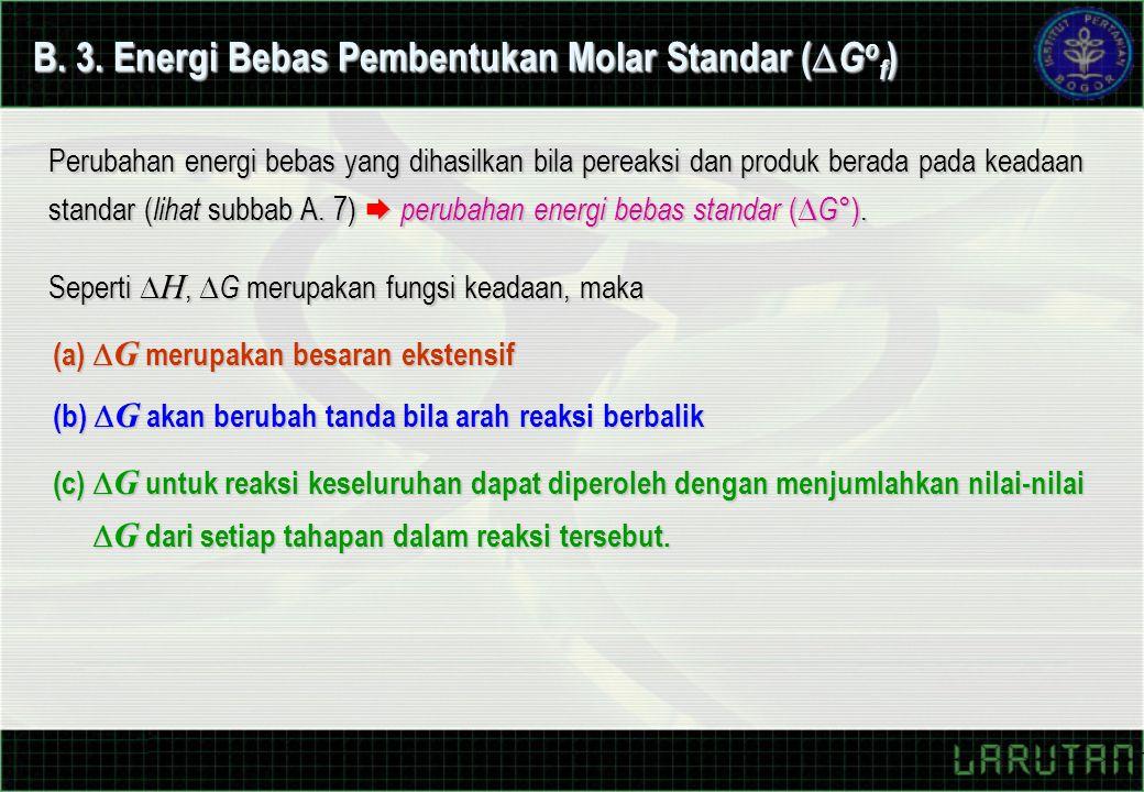 B. 3. Energi Bebas Pembentukan Molar Standar (Gof)
