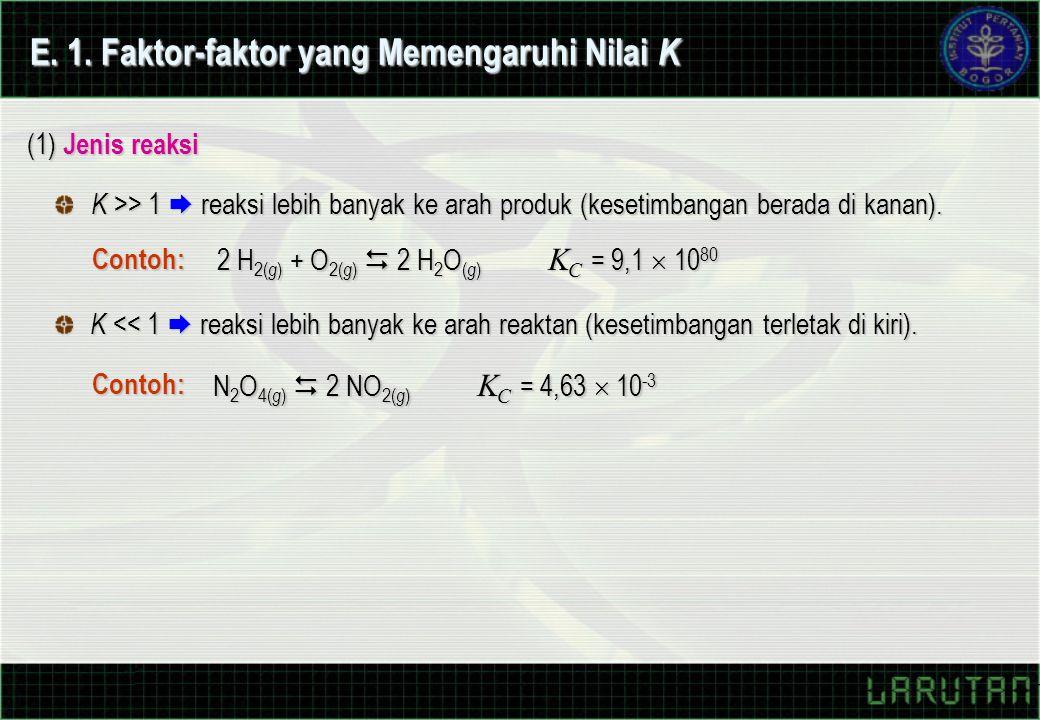 E. 1. Faktor-faktor yang Memengaruhi Nilai K