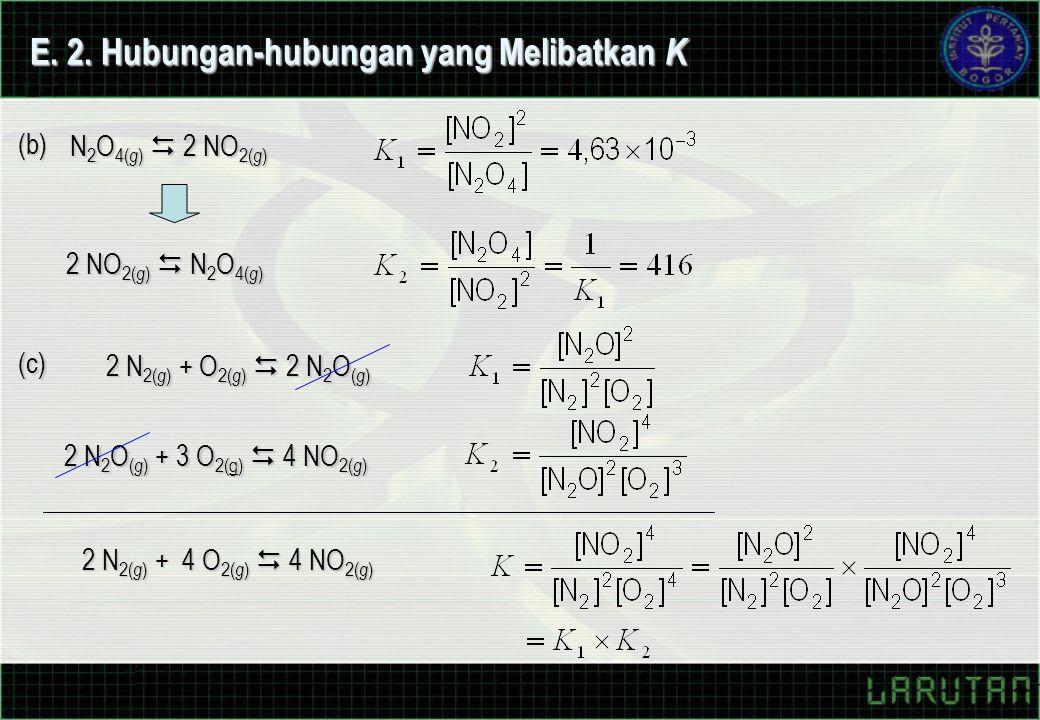 E. 2. Hubungan-hubungan yang Melibatkan K