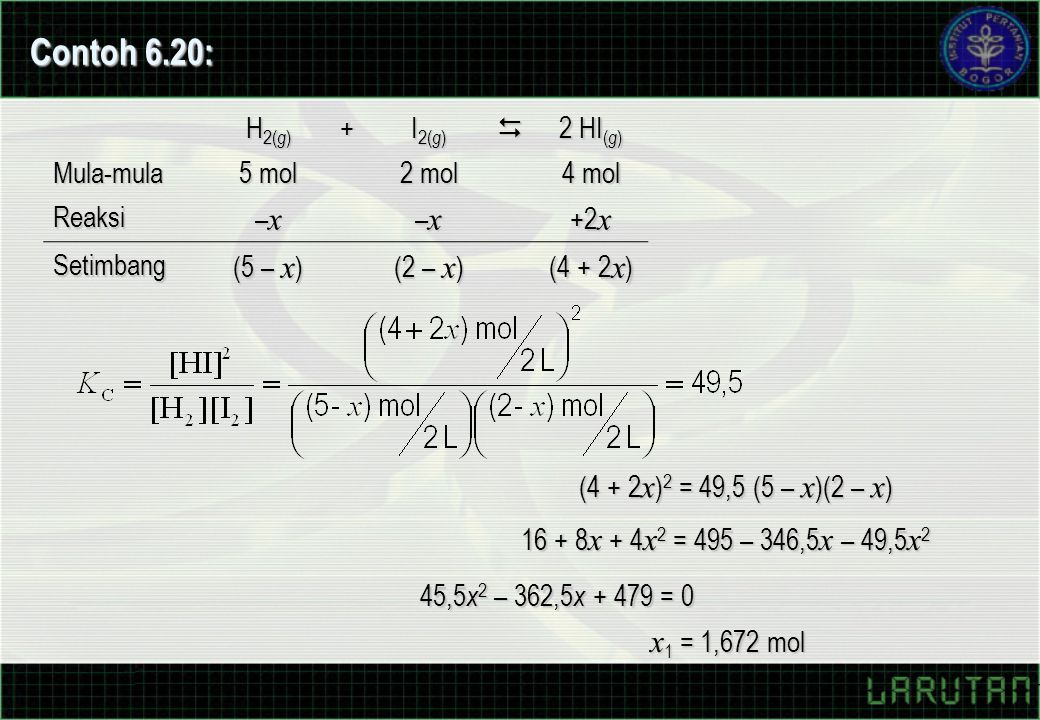 Contoh 6.20: x1 = 1,672 mol H2(g) + I2(g)  2 HI(g) Mula-mula 5 mol