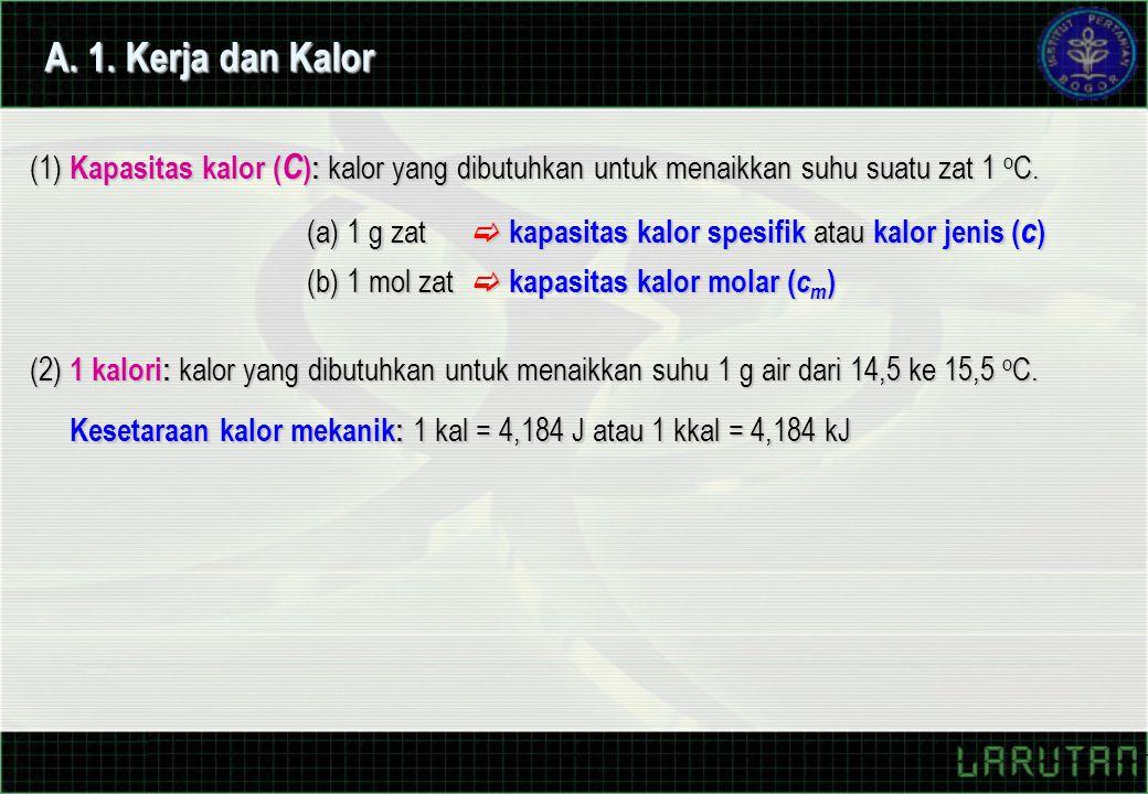 A. 1. Kerja dan Kalor (1) Kapasitas kalor (C): kalor yang dibutuhkan untuk menaikkan suhu suatu zat 1 oC.