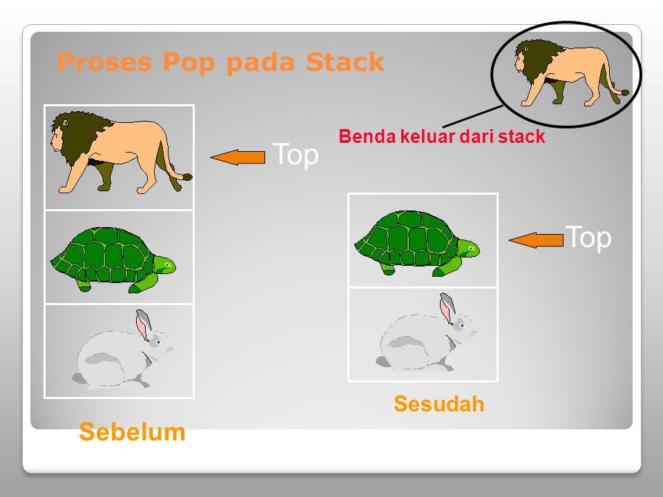 Proses Pop pada Stack Benda keluar dari stack Top Sebelum Sesudah Top