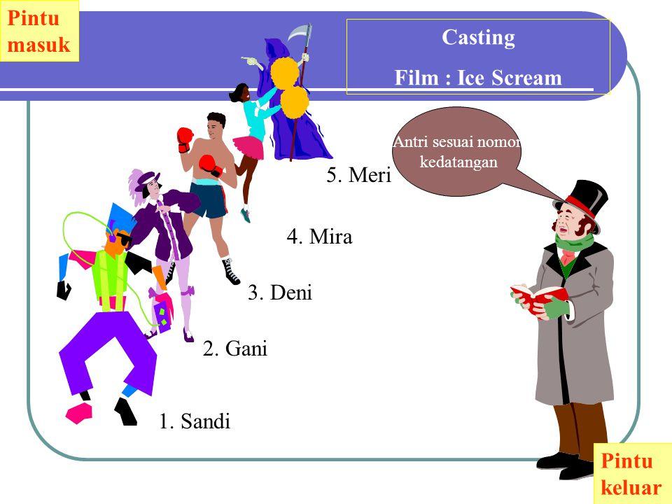 Pintu masuk Casting Film : Ice Scream 5. Meri 4. Mira 3. Deni 2. Gani
