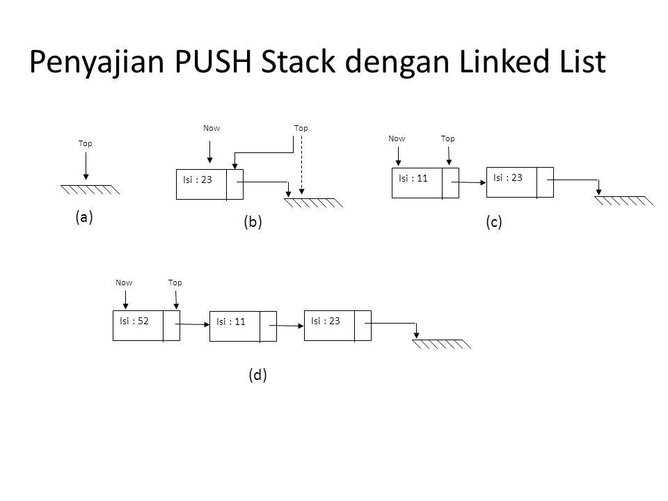 Penyajian PUSH Stack dengan Linked List