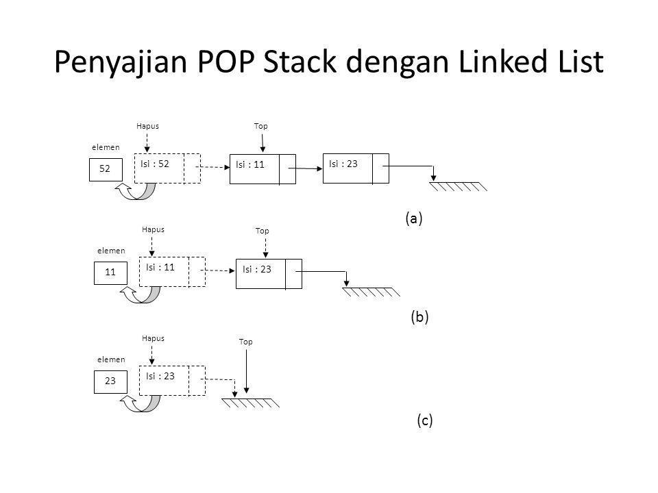 Penyajian POP Stack dengan Linked List