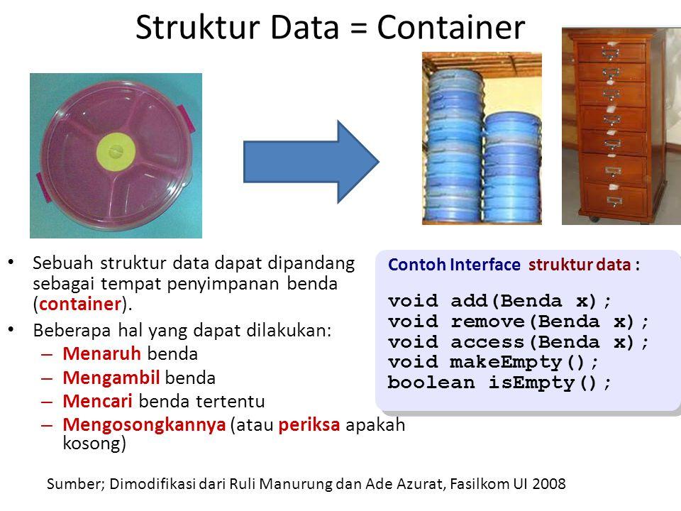 Struktur Data = Container