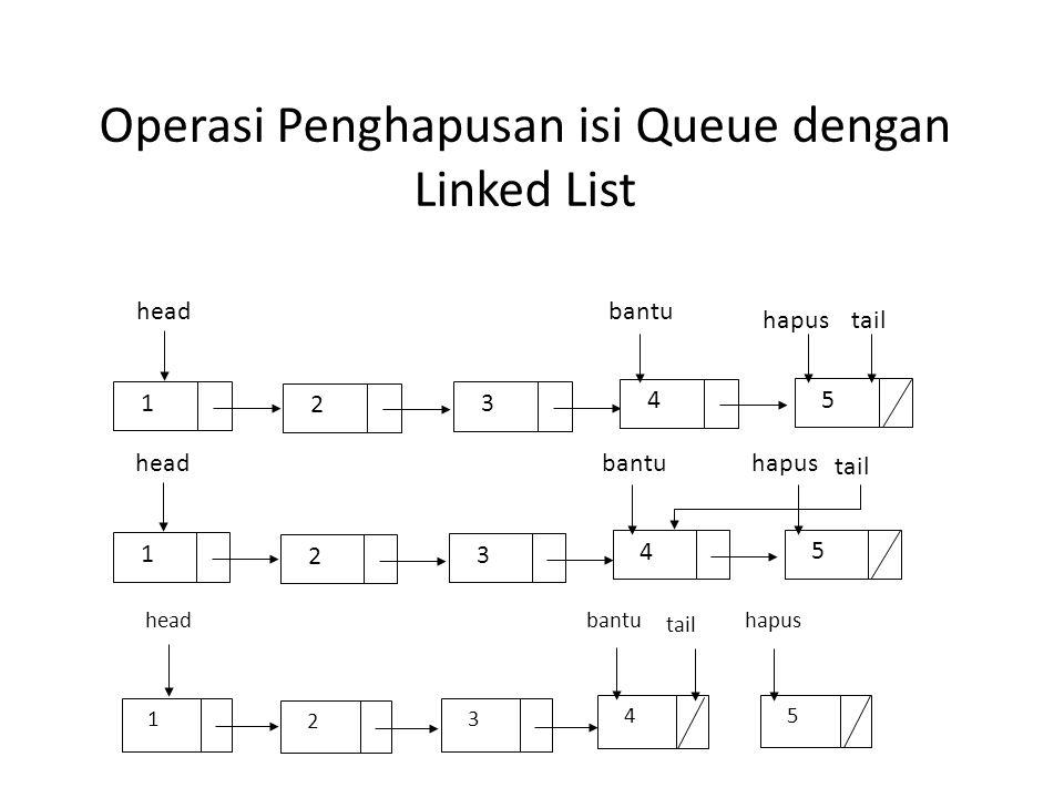 Operasi Penghapusan isi Queue dengan Linked List