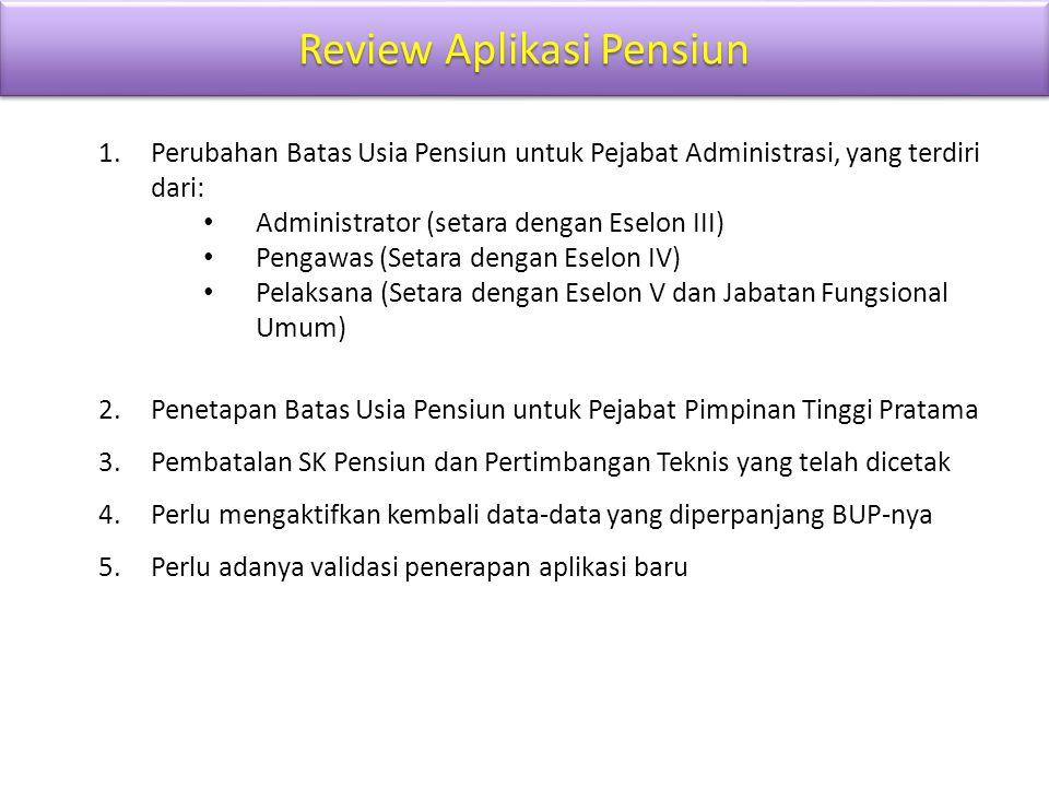 Review Aplikasi Pensiun