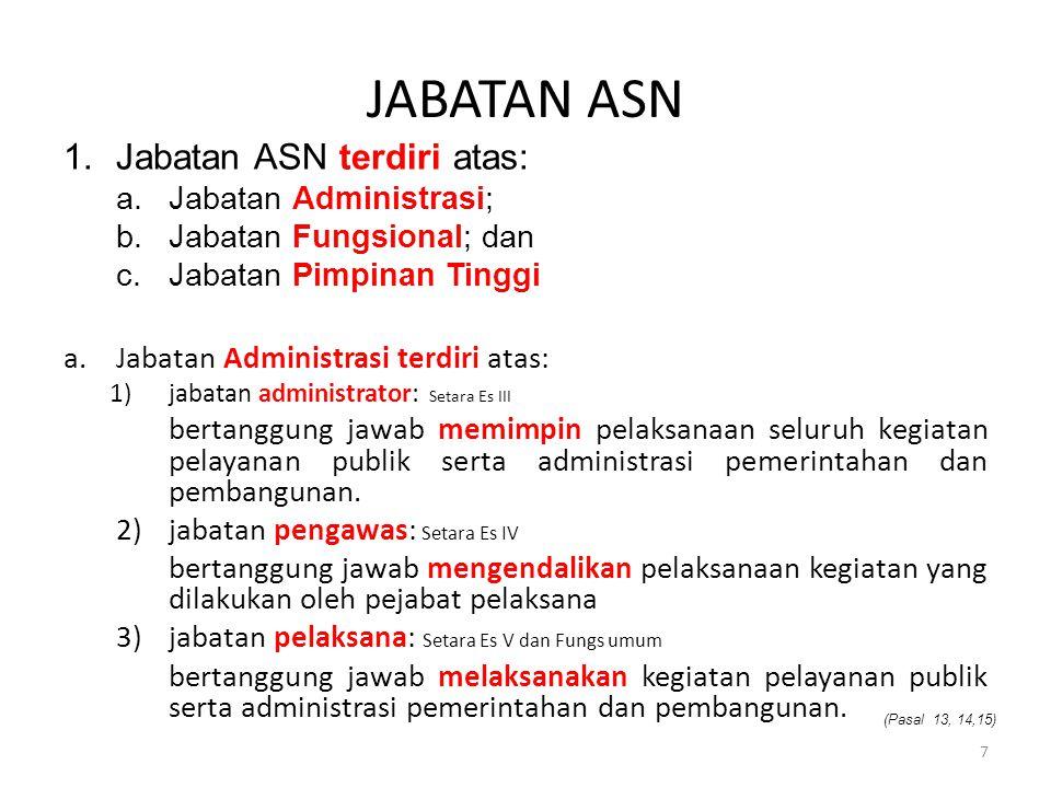 JABATAN ASN Jabatan ASN terdiri atas: Jabatan Administrasi;