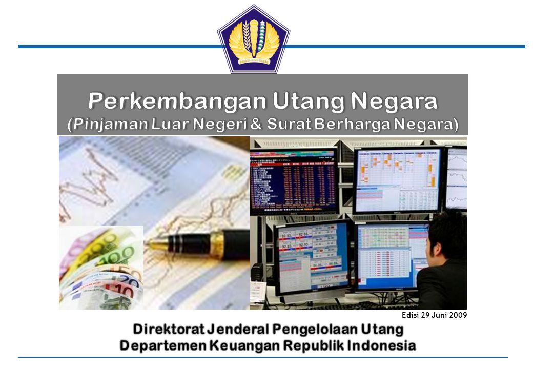 Perkembangan Utang Negara (Pinjaman Luar Negeri & Surat Berharga Negara)