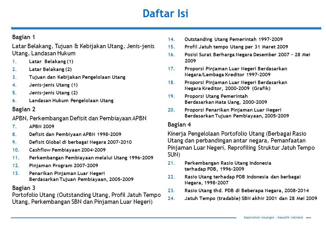 Daftar Isi Bagian 1. Latar Belakang, Tujuan & Kebijakan Utang, Jenis-jenis Utang, Landasan Hukum. Latar Belakang (1)