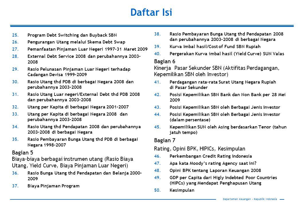 Daftar Isi Program Debt Switching dan Buyback SBN. Pengurangan Utang melalui Skema Debt Swap. Pemanfaatan Pinjaman Luar Negeri 1997-31 Maret 2009.