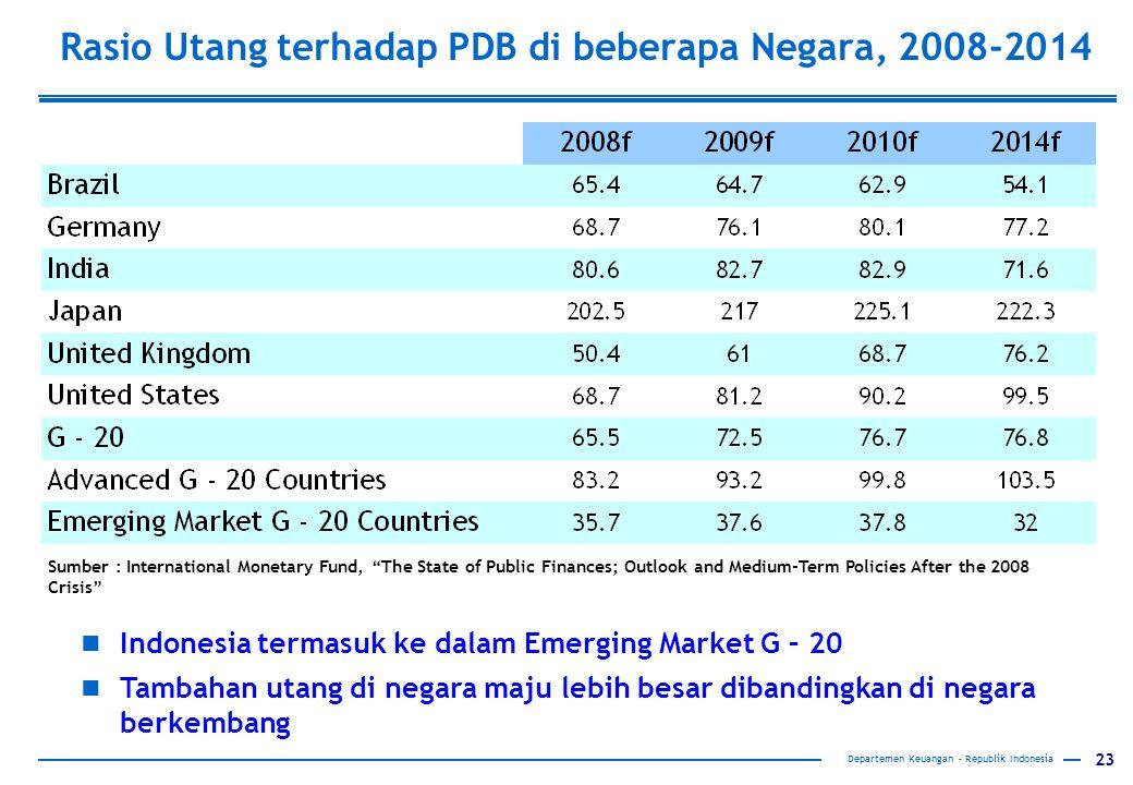 Rasio Utang terhadap PDB di beberapa Negara, 2008-2014