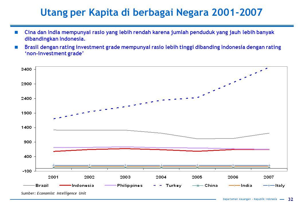 Utang per Kapita di berbagai Negara 2001-2007