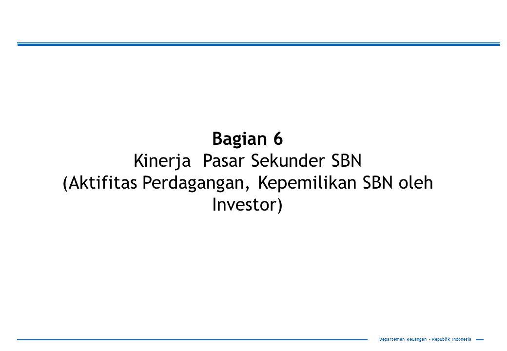 Kinerja Pasar Sekunder SBN