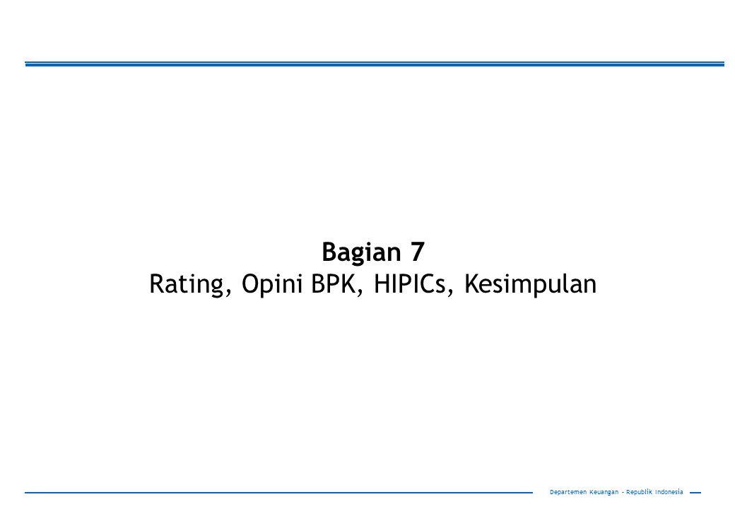 Rating, Opini BPK, HIPICs, Kesimpulan
