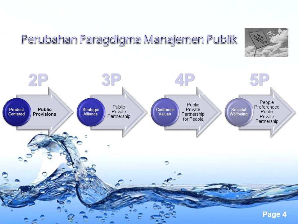 Perubahan Paragdigma Manajemen Publik