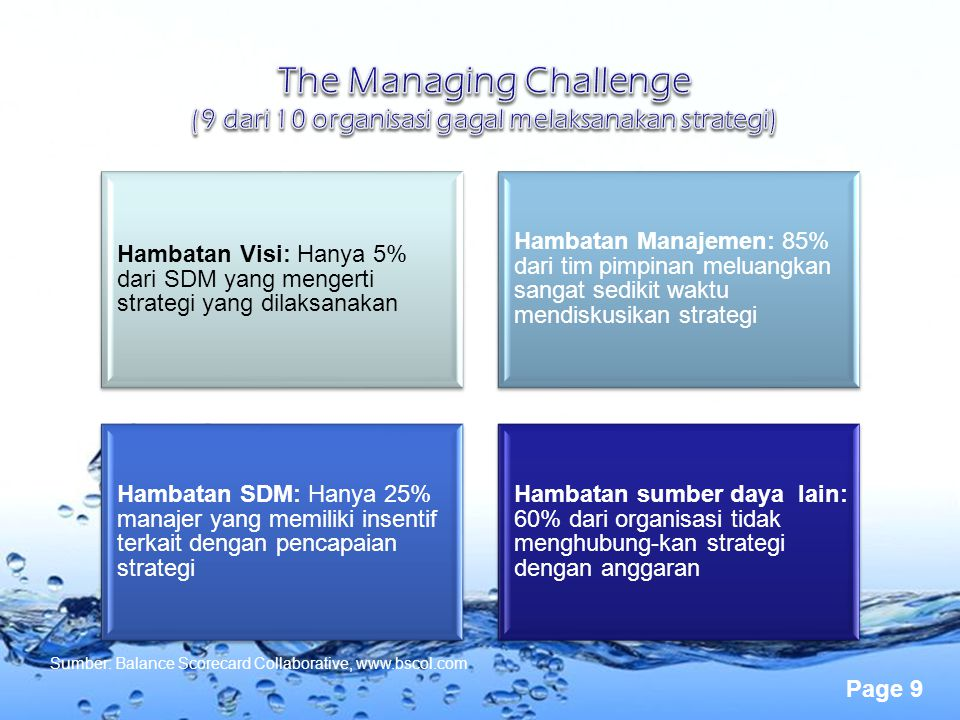 The Managing Challenge