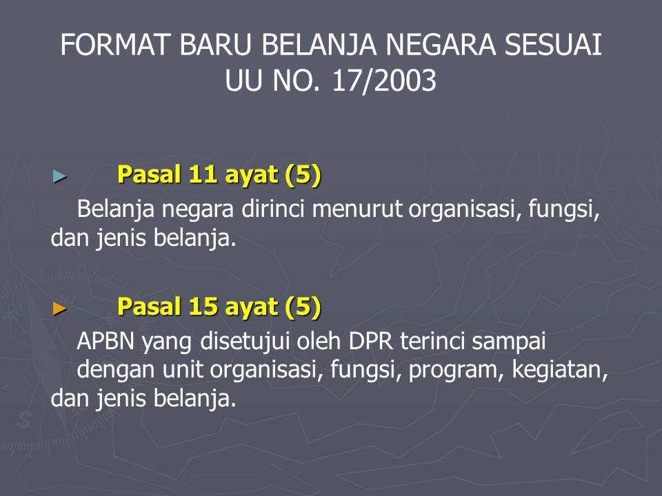 FORMAT BARU BELANJA NEGARA SESUAI UU NO. 17/2003