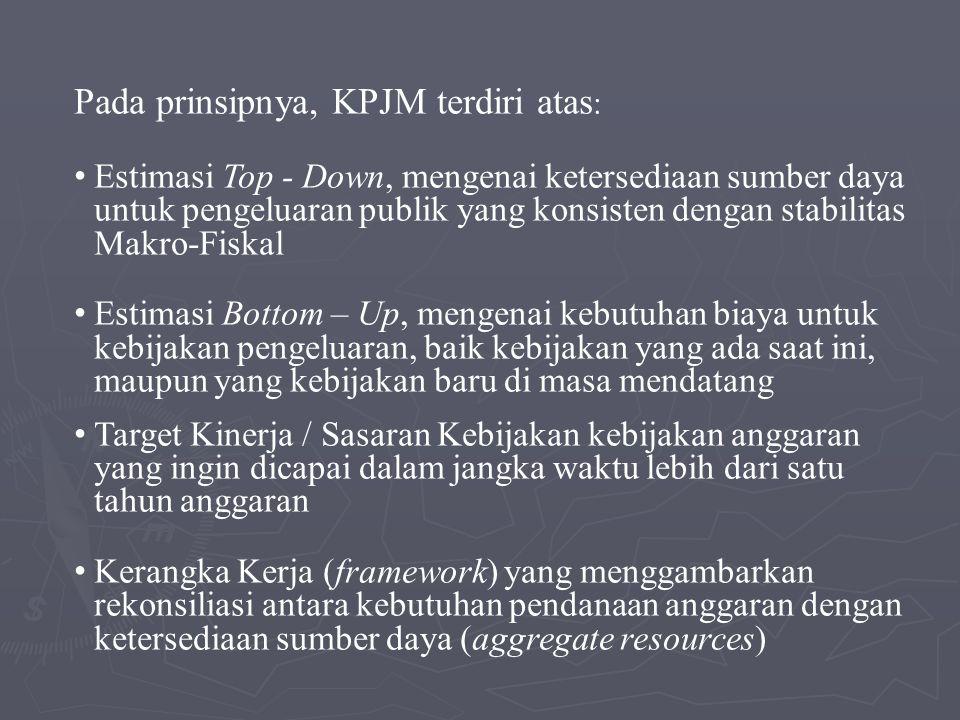 Pada prinsipnya, KPJM terdiri atas: