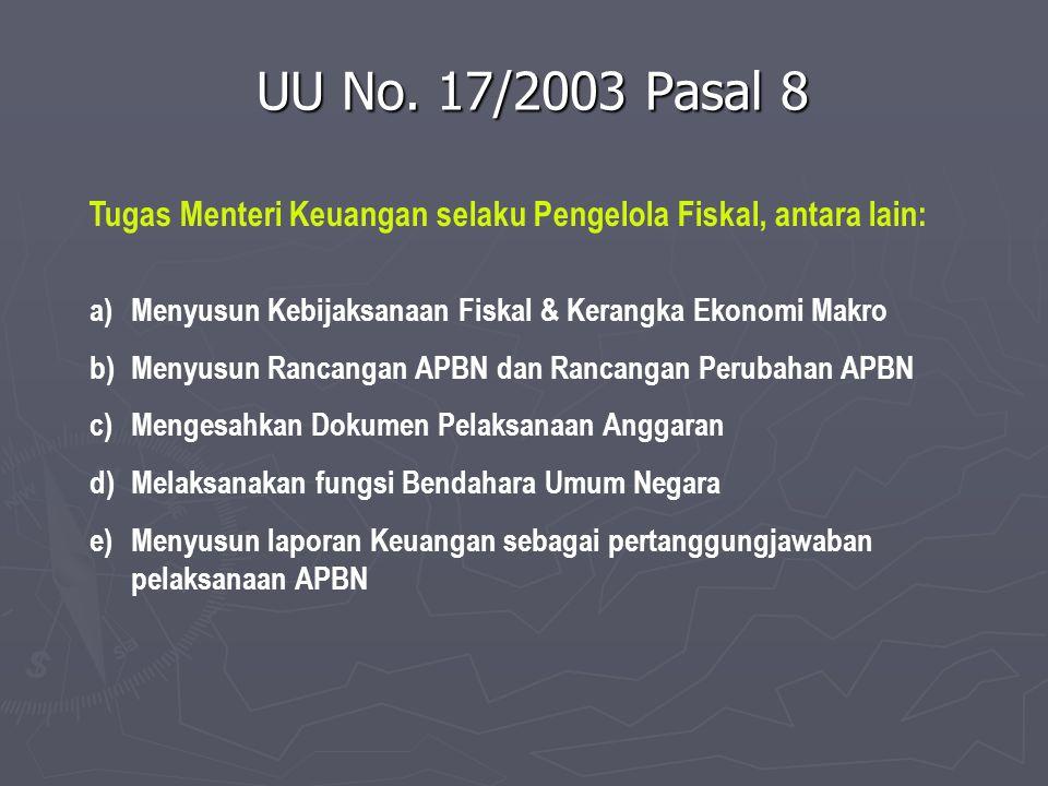 UU No. 17/2003 Pasal 8 Tugas Menteri Keuangan selaku Pengelola Fiskal, antara lain: Menyusun Kebijaksanaan Fiskal & Kerangka Ekonomi Makro.