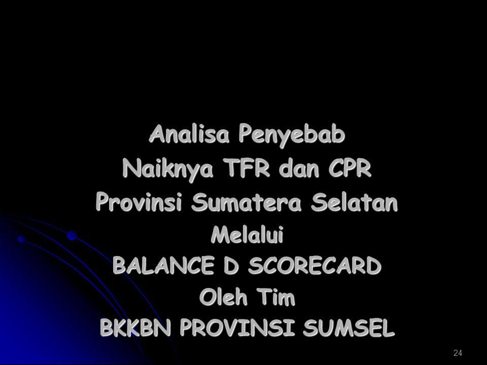 Analisa Penyebab Naiknya TFR dan CPR Provinsi Sumatera Selatan Melalui BALANCE D SCORECARD Oleh Tim BKKBN PROVINSI SUMSEL