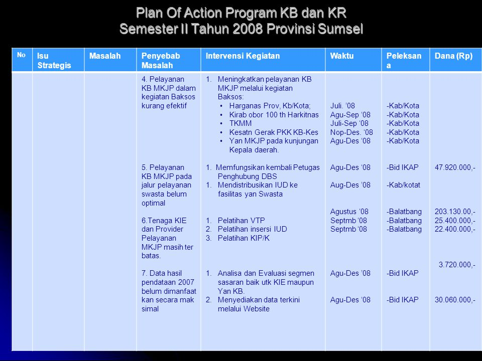 Plan Of Action Program KB dan KR Semester II Tahun 2008 Provinsi Sumsel