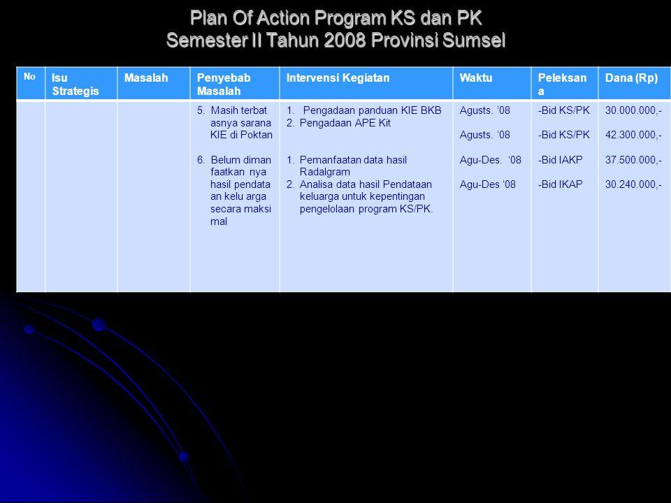 Plan Of Action Program KS dan PK Semester II Tahun 2008 Provinsi Sumsel