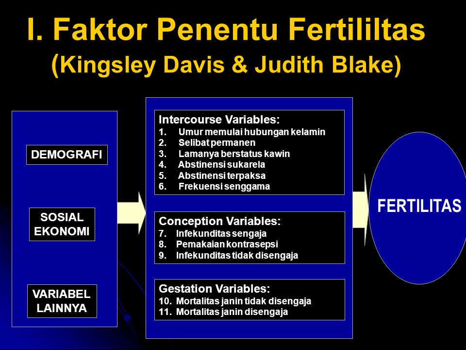I. Faktor Penentu Fertililtas (Kingsley Davis & Judith Blake)