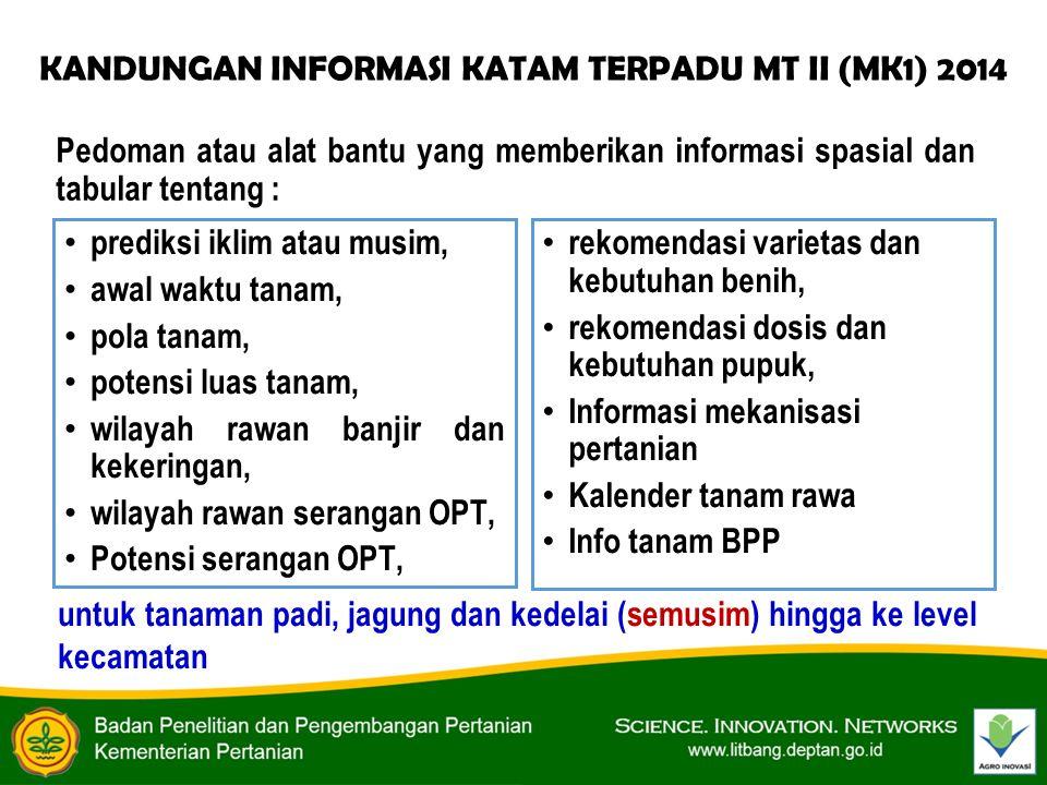 KANDUNGAN INFORMASI KATAM TERPADU MT II (MK1) 2014