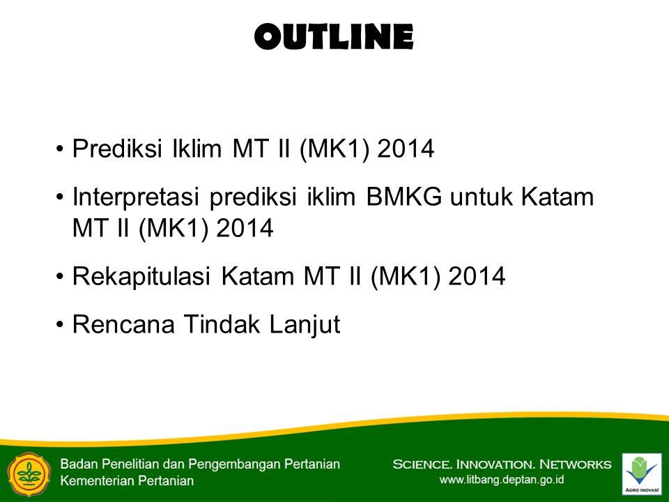 OUTLINE Prediksi Iklim MT II (MK1) 2014