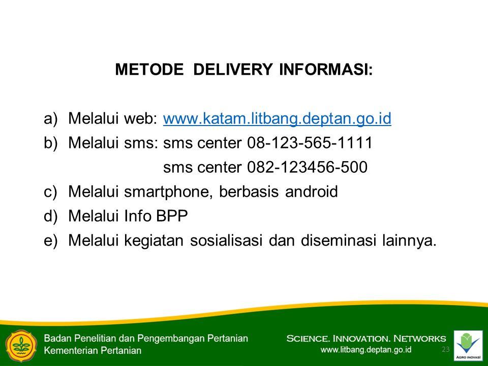 METODE DELIVERY INFORMASI: