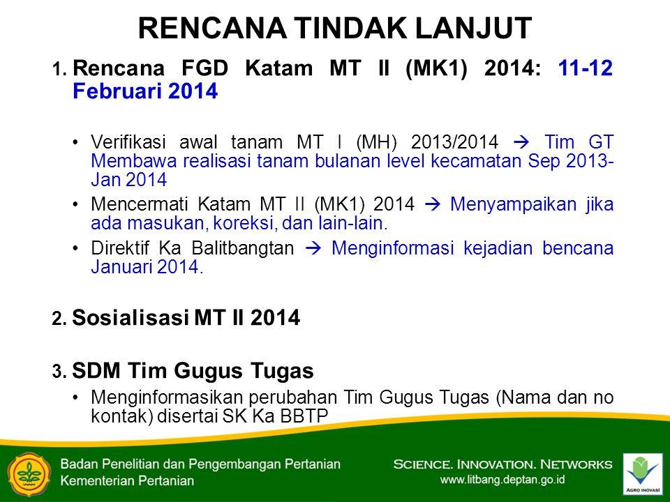 RENCANA TINDAK LANJUT 1. Rencana FGD Katam MT II (MK1) 2014: 11-12 Februari 2014.