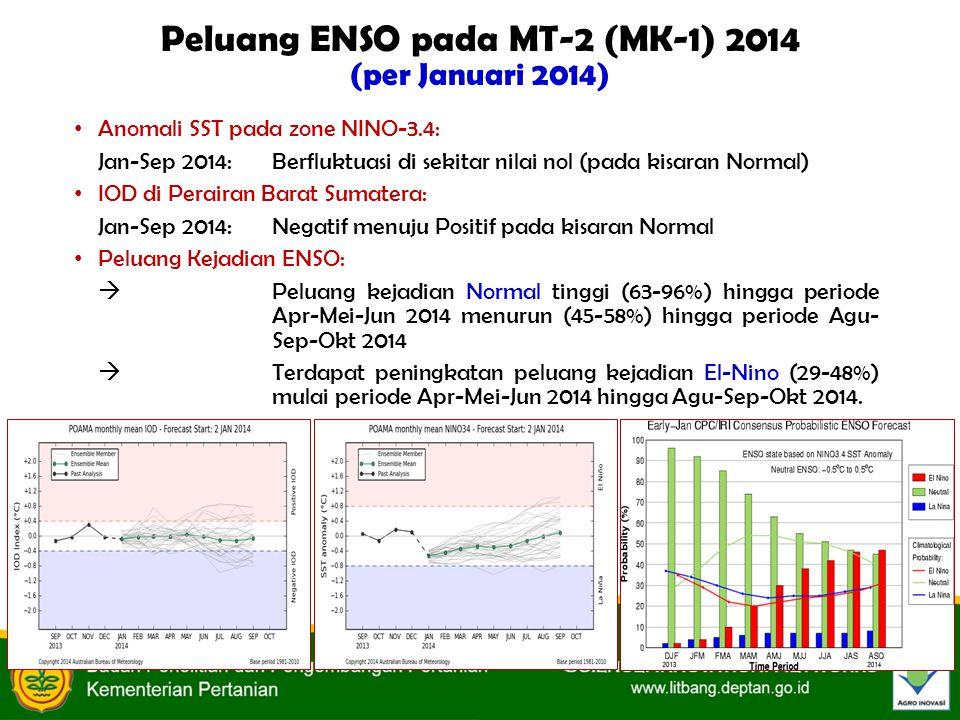 Peluang ENSO pada MT-2 (MK-1) 2014