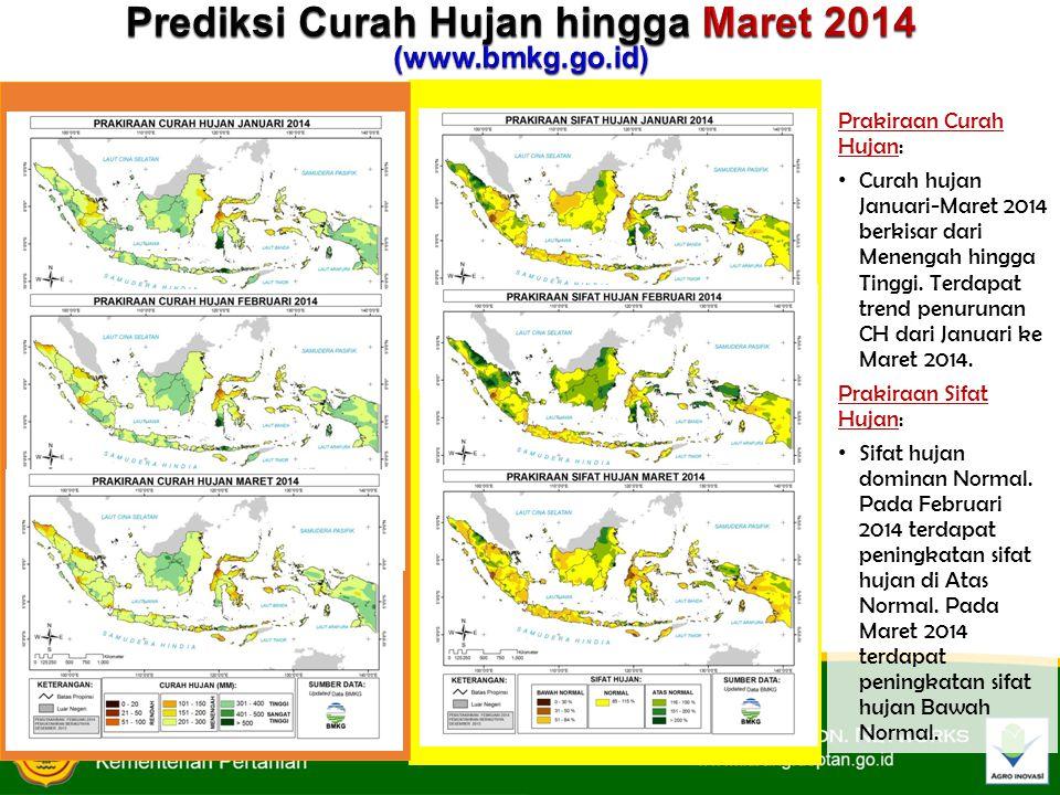 Prediksi Curah Hujan hingga Maret 2014