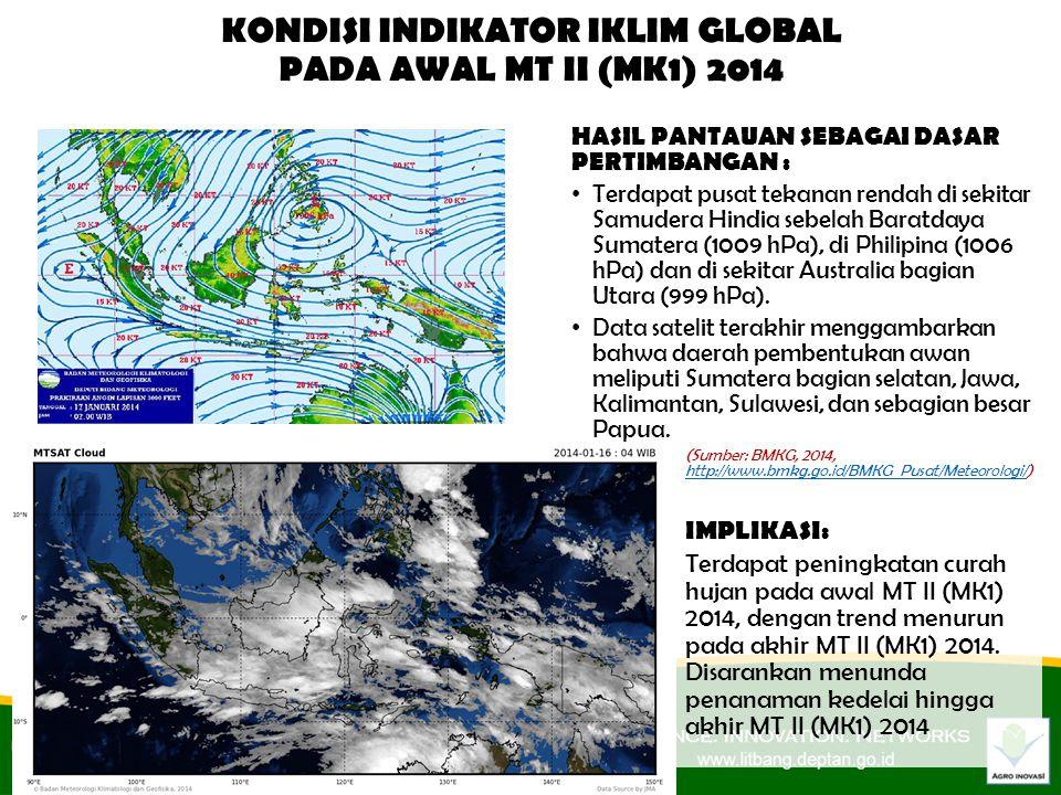 KONDISI INDIKATOR IKLIM GLOBAL PADA AWAL MT II (MK1) 2014