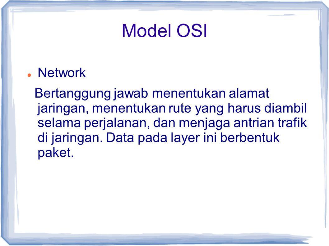 Model OSI Network.