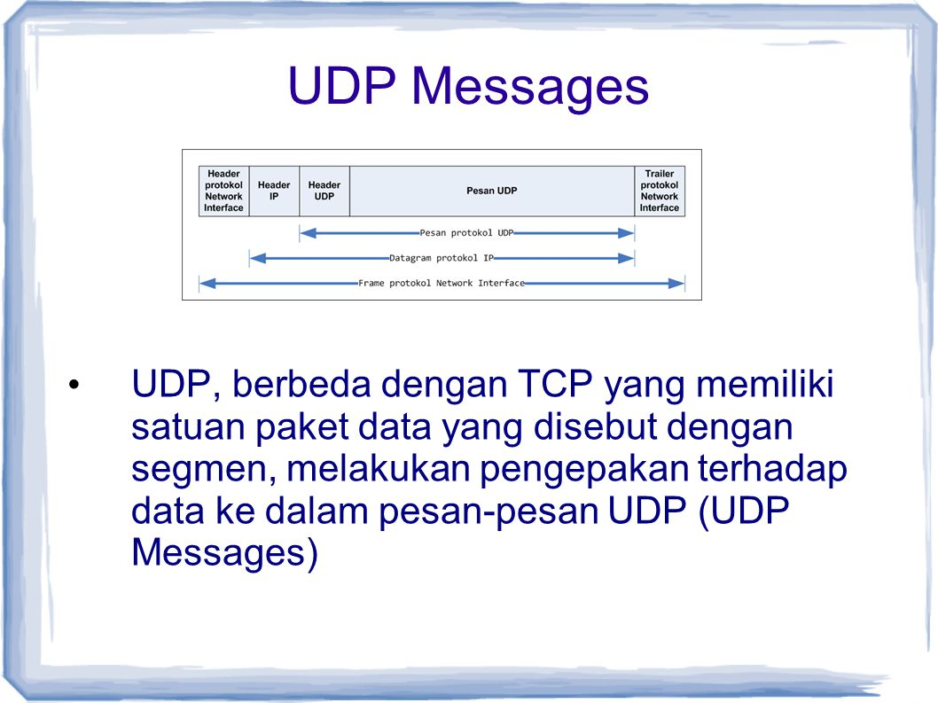 UDP Messages