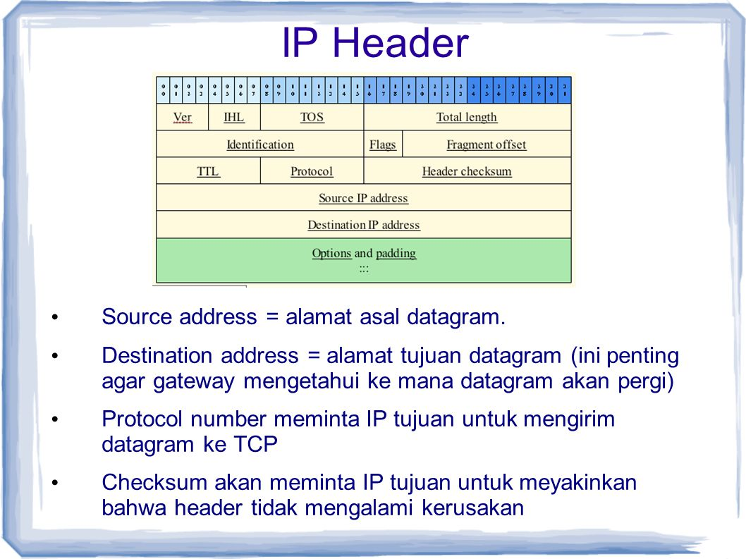 IP Header Source address = alamat asal datagram.