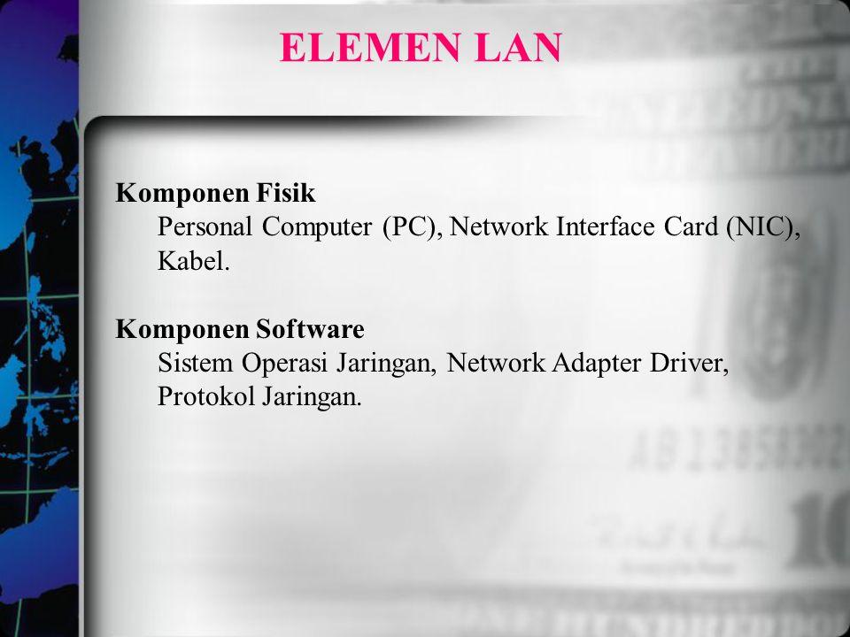 ELEMEN LAN Komponen Fisik