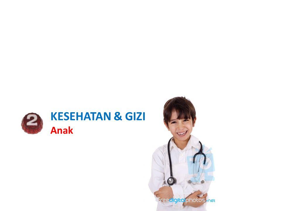 KESEHATAN & GIZI Anak