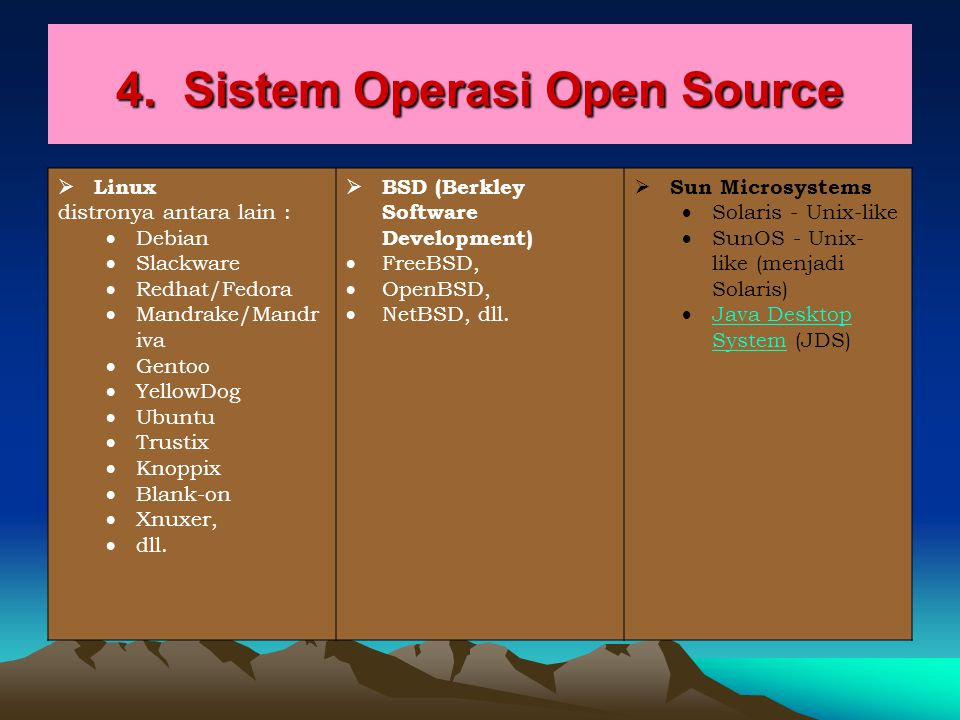 4. Sistem Operasi Open Source
